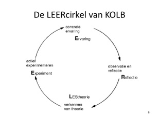 leercirkel-kolb-als-organiserend-principe-8-638